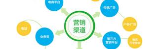 亚搏官方凯纬电气整站关键词优化推广服务